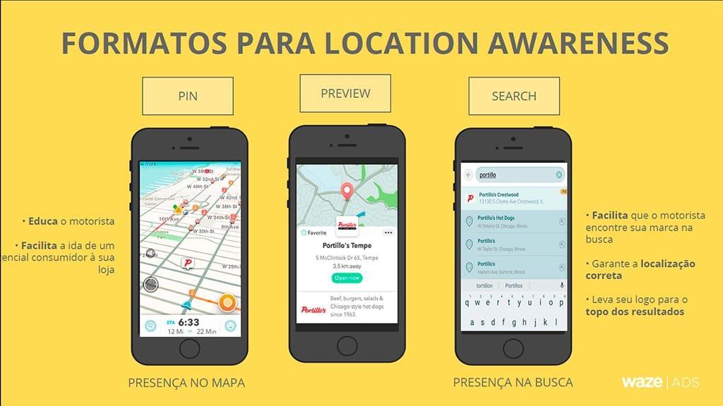 Waze tem formatos para location awareness