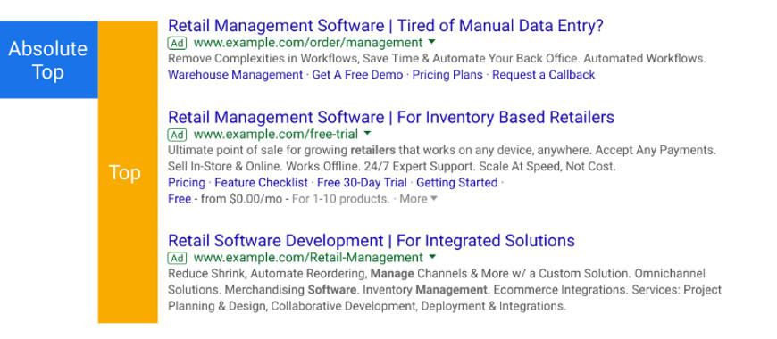 Google Ads Introduz Quatro Novas Métricas Sobre Posições dos Anúncios