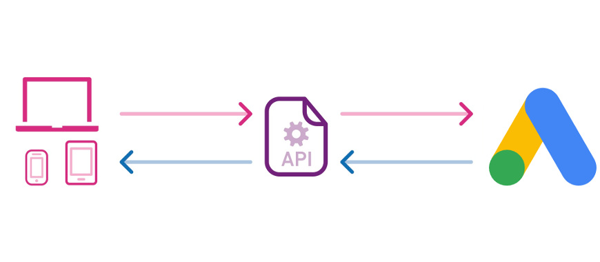 É Lançada a Primeira Versão da API do Google Ads