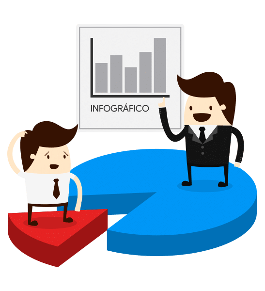 Infográfico do Google Ads
